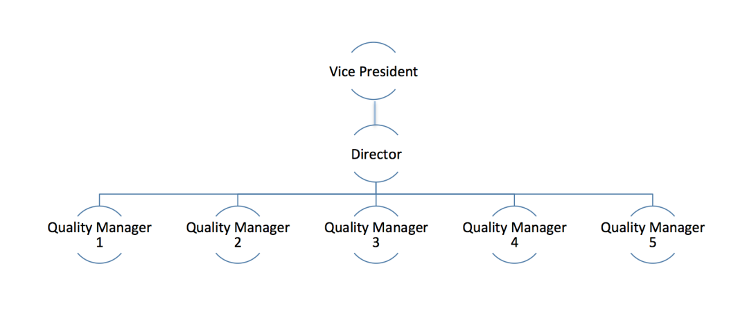Org Chart 1.png