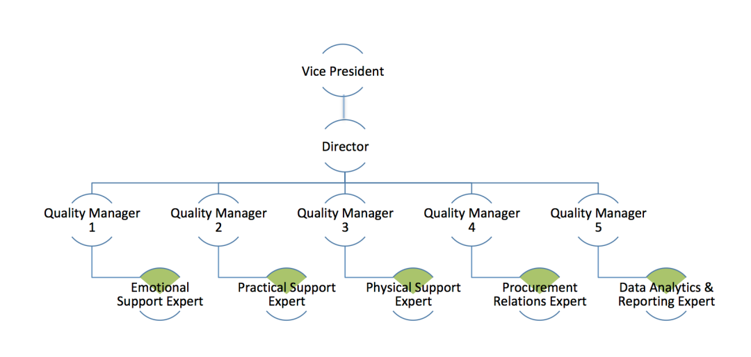 Org Chart 2.png