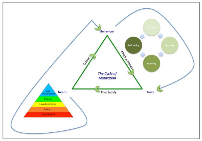 ProjectEDIT Framework.png